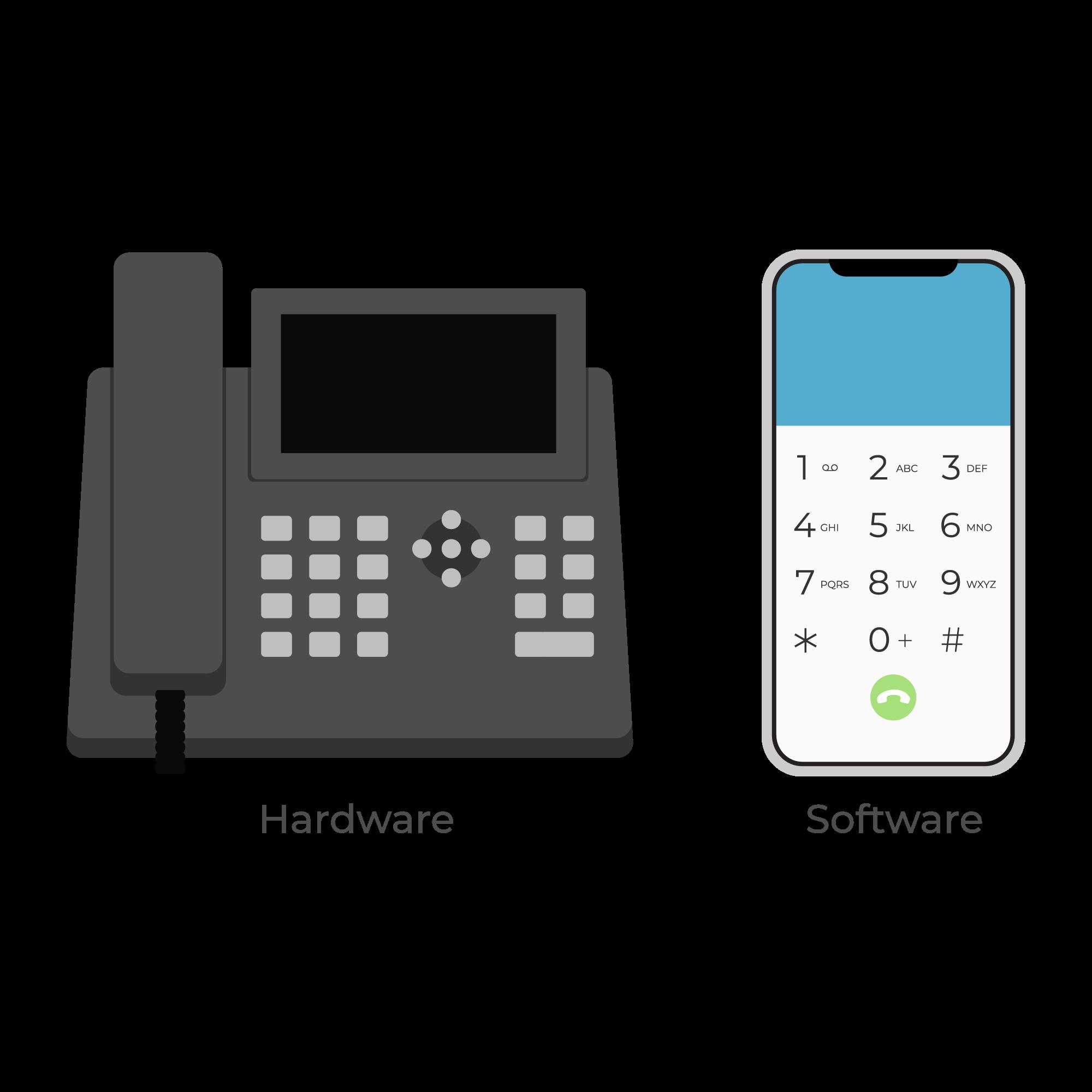 Hardware VOIP & Software VOIP